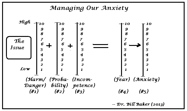 Anxiety5Scales