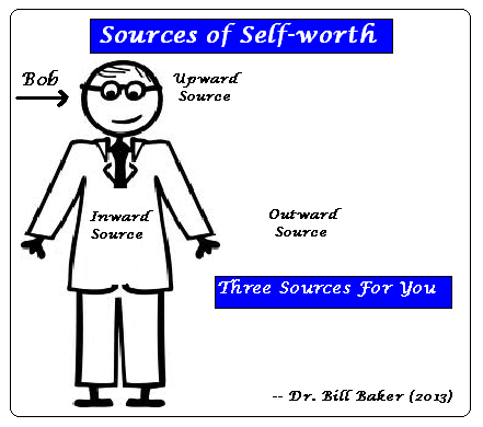 Selfworth3Sources