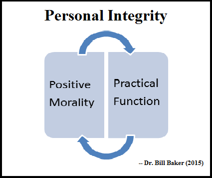 Integrity2Themes